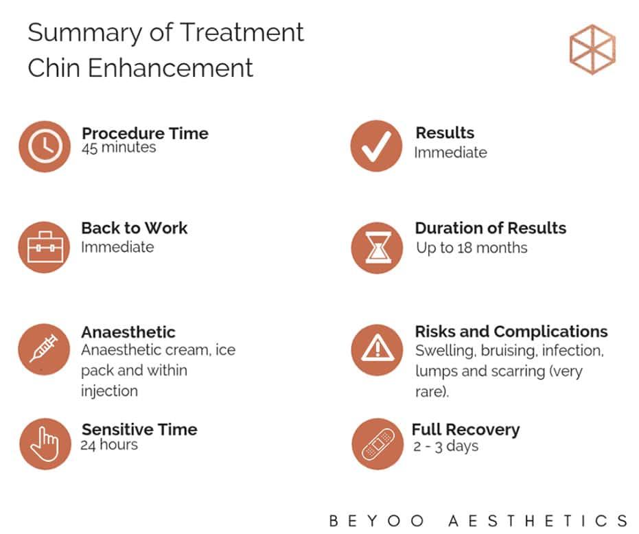 summary-of-chin-enhancement