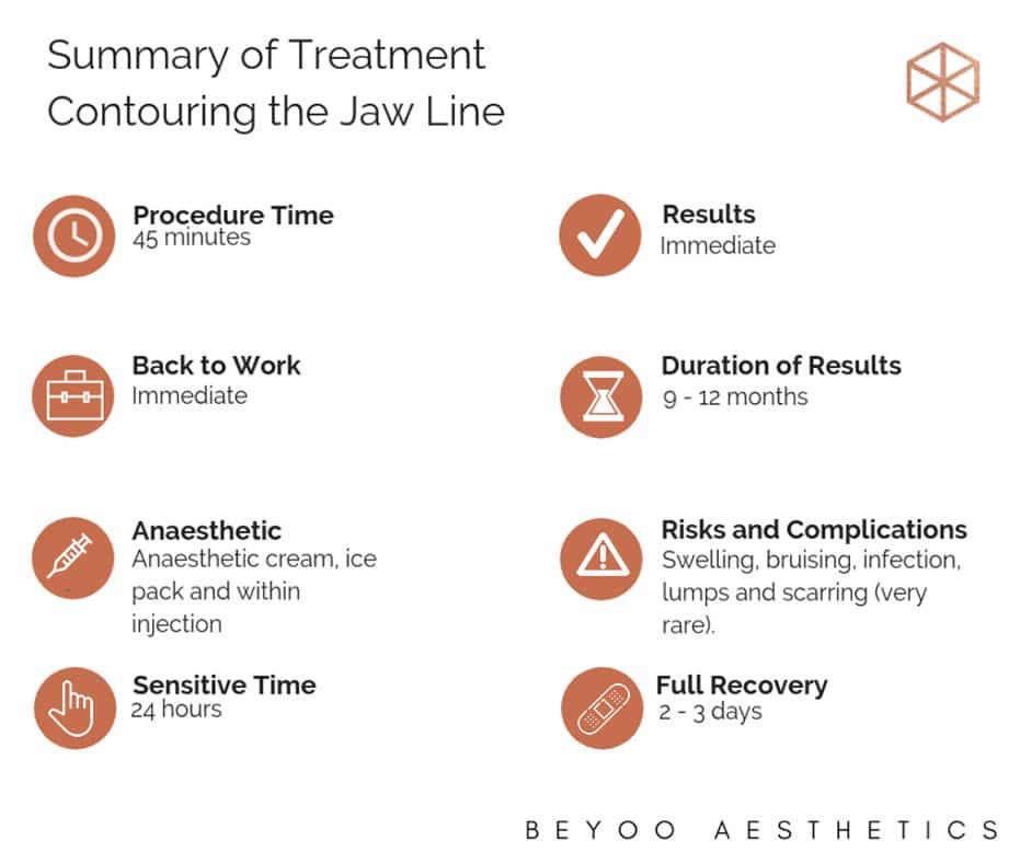 summary-of-jaw-line